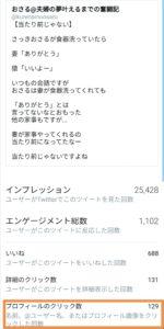 プロフィールクリックツイート例
